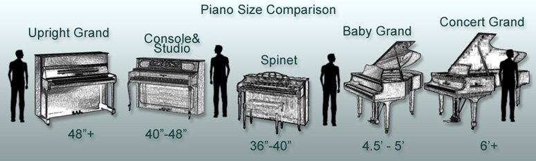 How to buy a used piano used piano buyers guide for What size is a grand piano